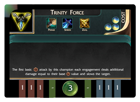 trinityforce