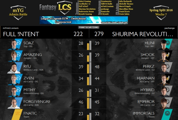 Fantasy LCS Spring 2016 Matchup Sheet W7 Marcel vs patsche